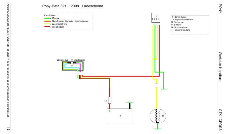mofapower.ch • Thema anzeigen - Pony 503 ADV CH Blinker nachrüsten